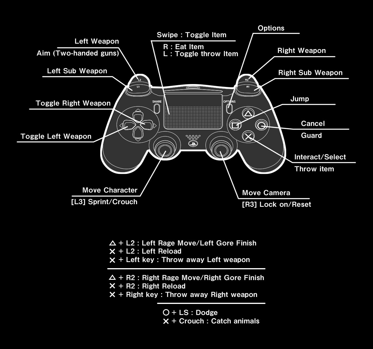 how to change controls on the crew ps4