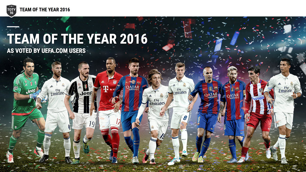UEFA Team of the Year 2016